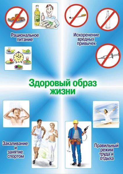 буклеты по здоровому образу жизни для школьников